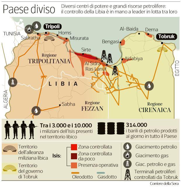 900 soldati italiani in Libia a breve